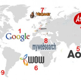 World top 10 Search web engines
